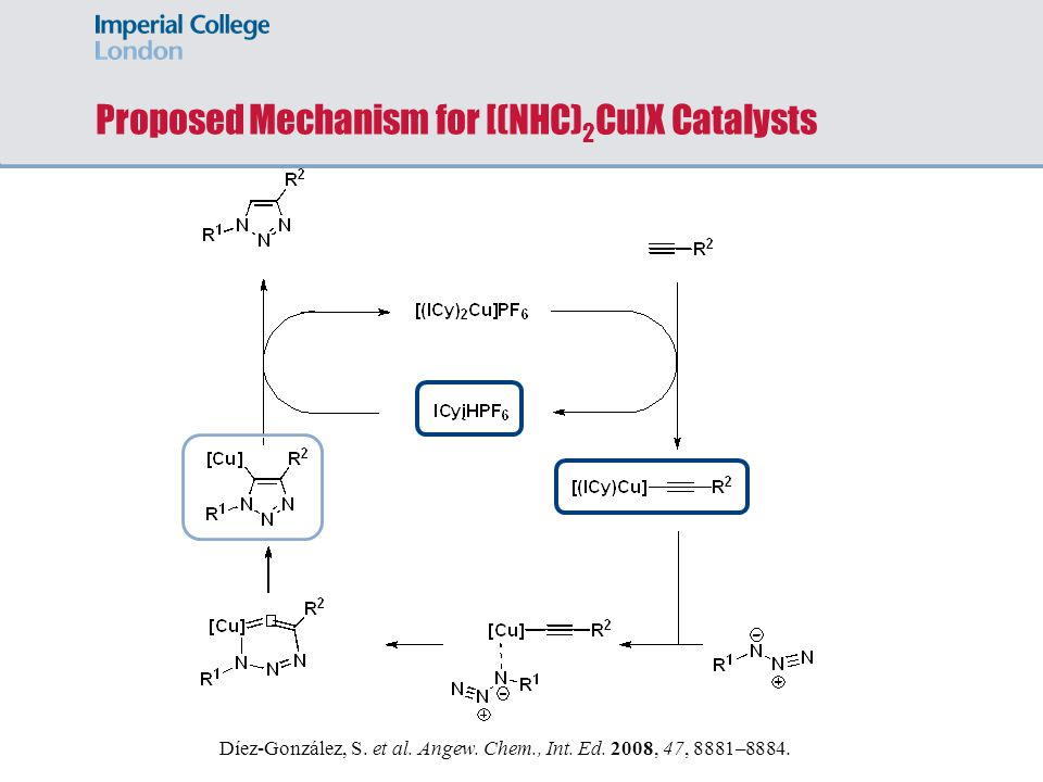 Proposed Mechanism for [(NHC)2Cu]X Catalysts